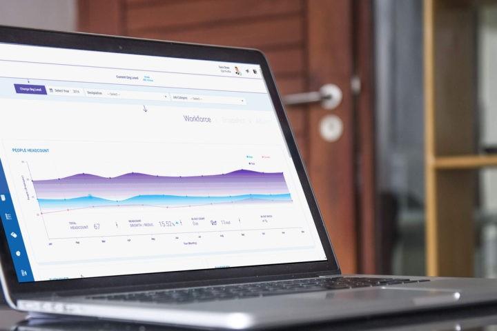 HR Analytics for confident HR Decisions… Explore HR Software!