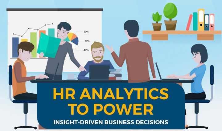 HR Analytics to Power Insight-Driven Business Decisions